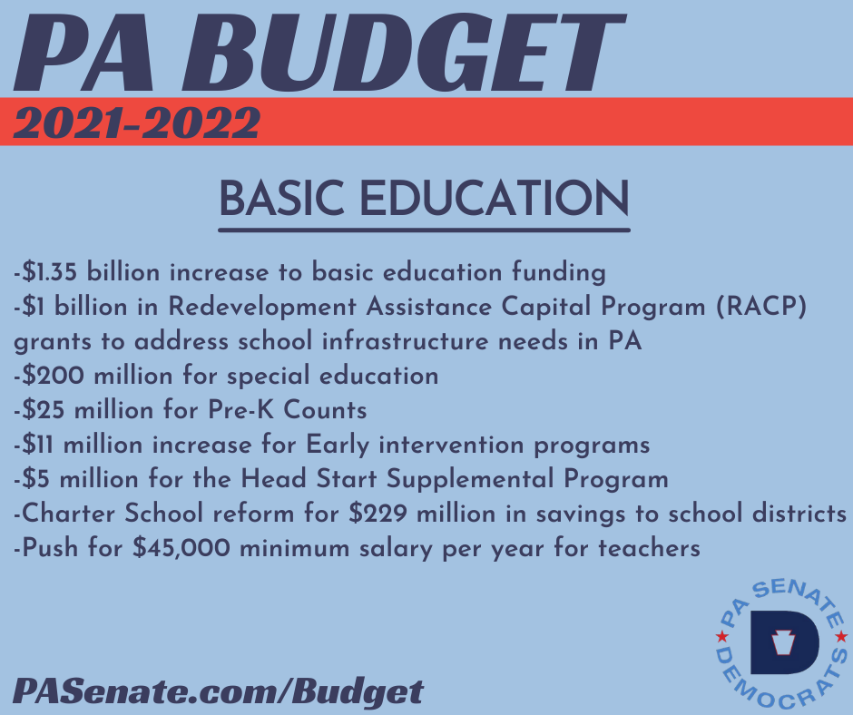 PA Budget 2021-2022 - Education