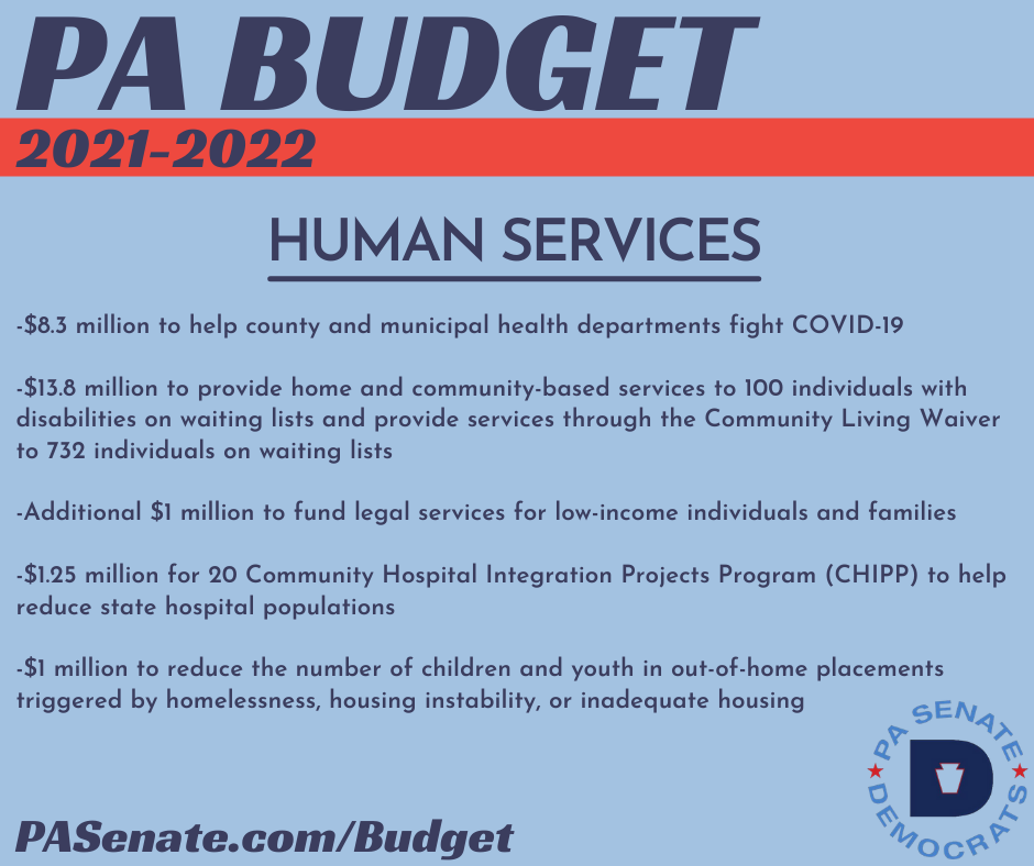 PA Budget 2021-2022 - Human Resources